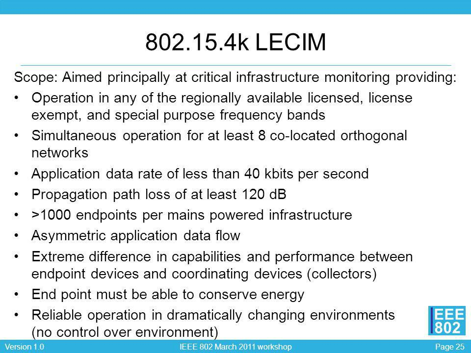 802.15.4k LECIM Scope: Aimed principally at critical infrastructure monitoring providing:
