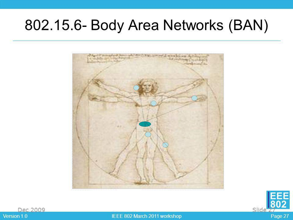 802.15.6- Body Area Networks (BAN)