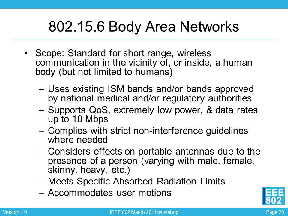 802.15.6 Body Area Networks