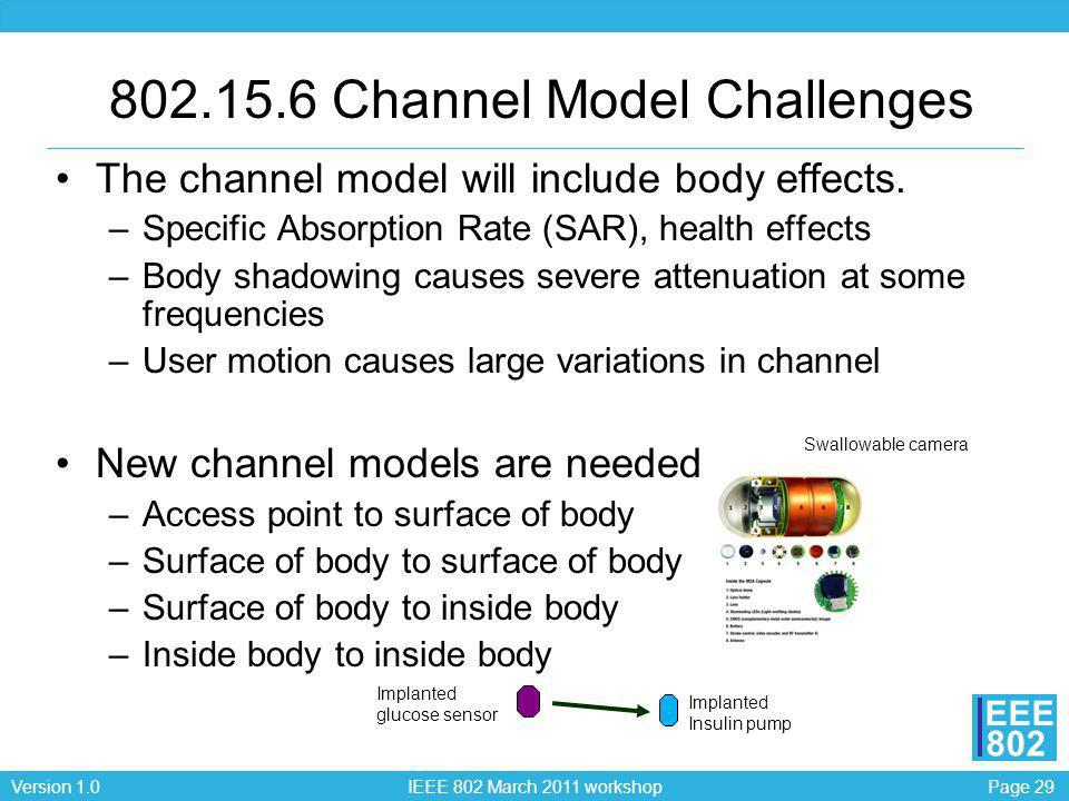802.15.6 Channel Model Challenges