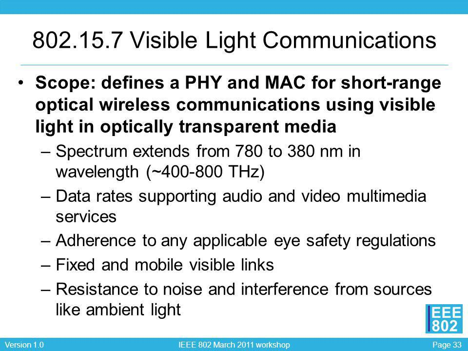 802.15.7 Visible Light Communications