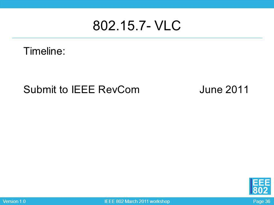 802.15.7- VLC Timeline: Submit to IEEE RevCom June 2011