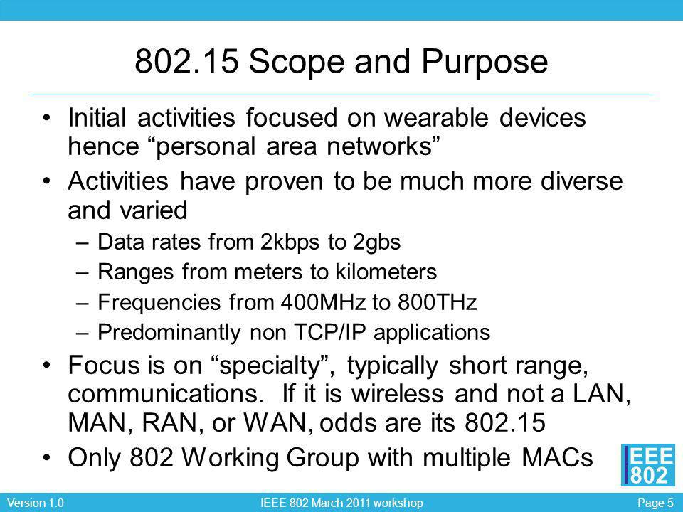 802.15 Scope and Purpose Initial activities focused on wearable devices hence personal area networks