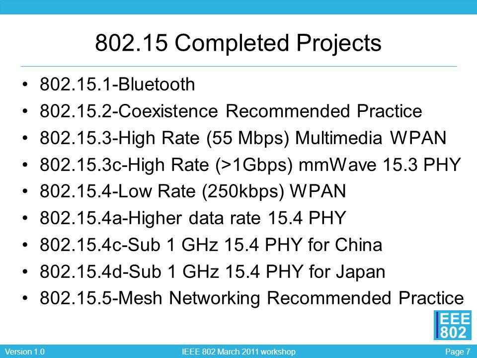 802.15 Completed Projects 802.15.1-Bluetooth
