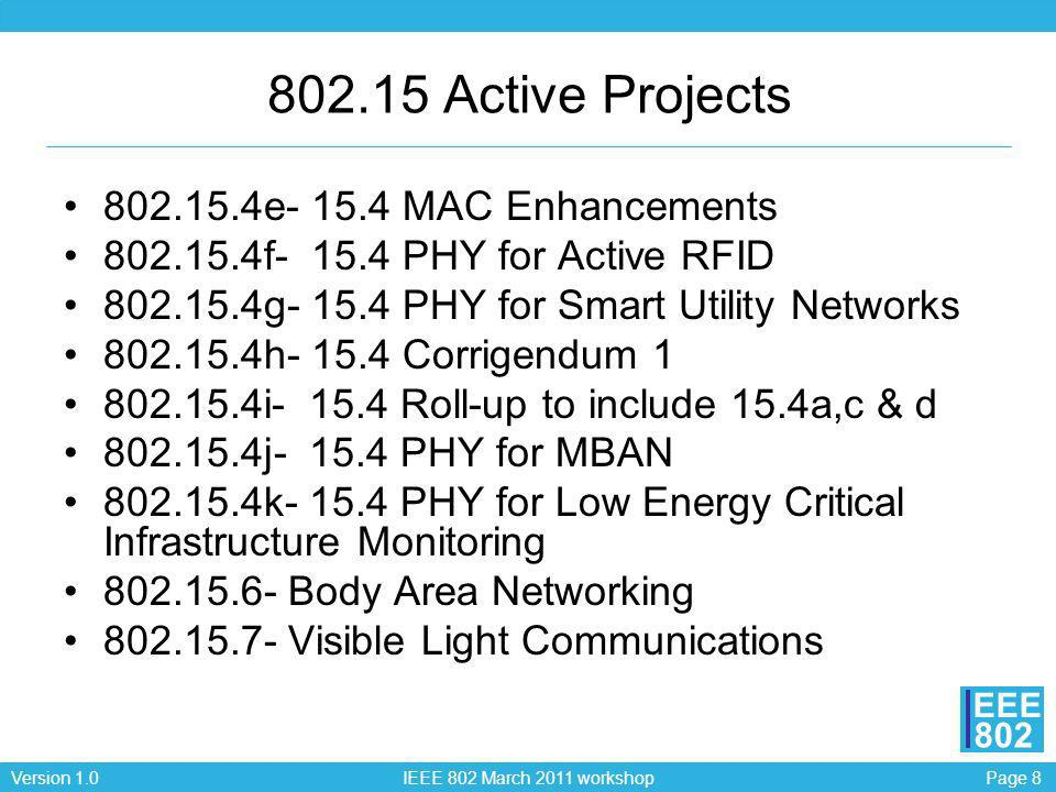 802.15 Active Projects 802.15.4e- 15.4 MAC Enhancements