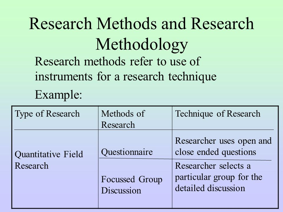 types of technical papers in research methodology