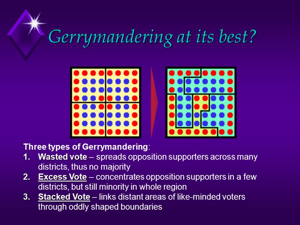 Warm Up Day 4 21213 On your desk ch 8 packet and notes – Gerrymandering Worksheet