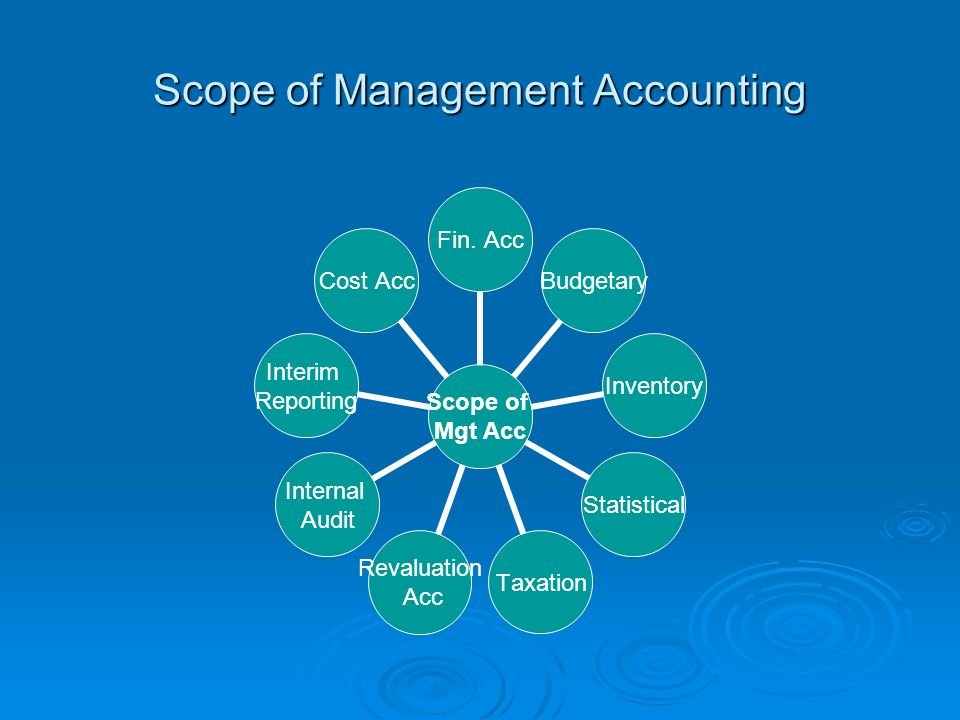 Management Accounting: Meaning, Limitations and Scope