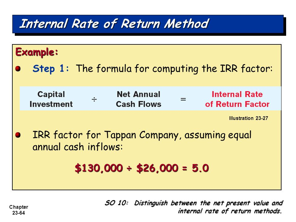 how to find rate of return