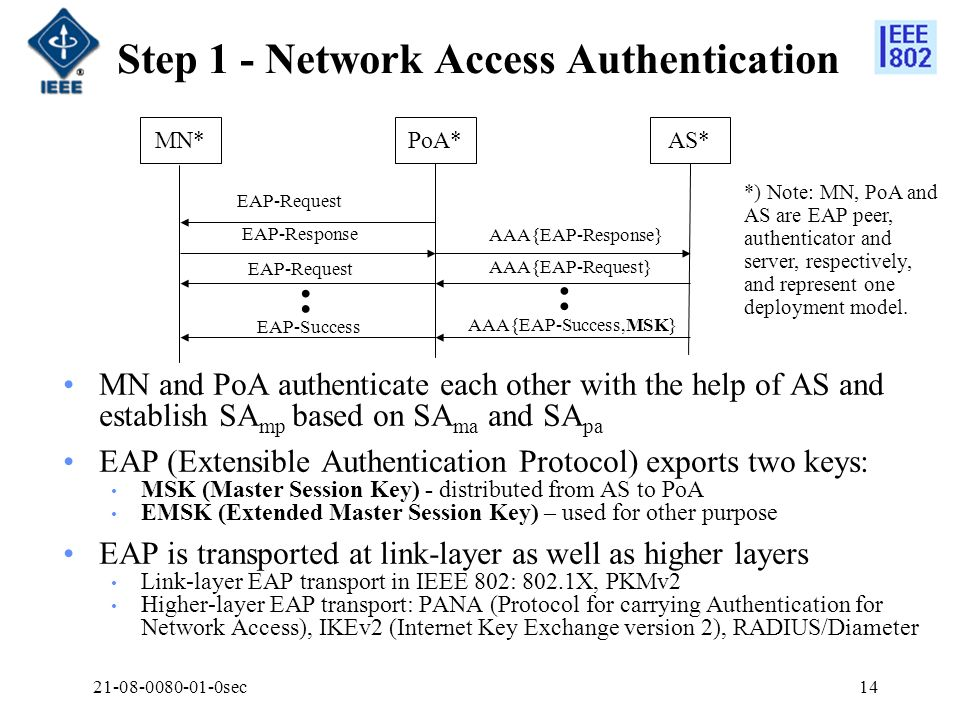 Step 1 - Network Access Authentication