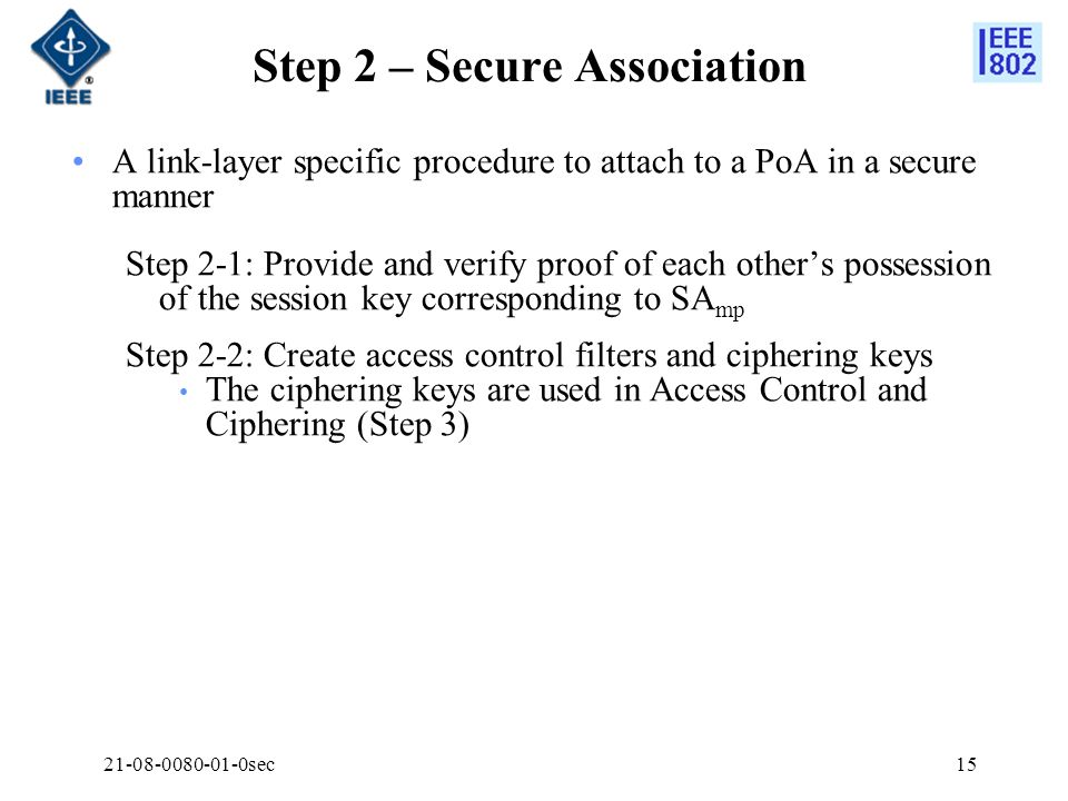 Step 2 – Secure Association
