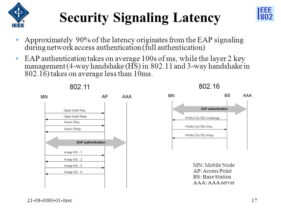 Security Signaling Latency
