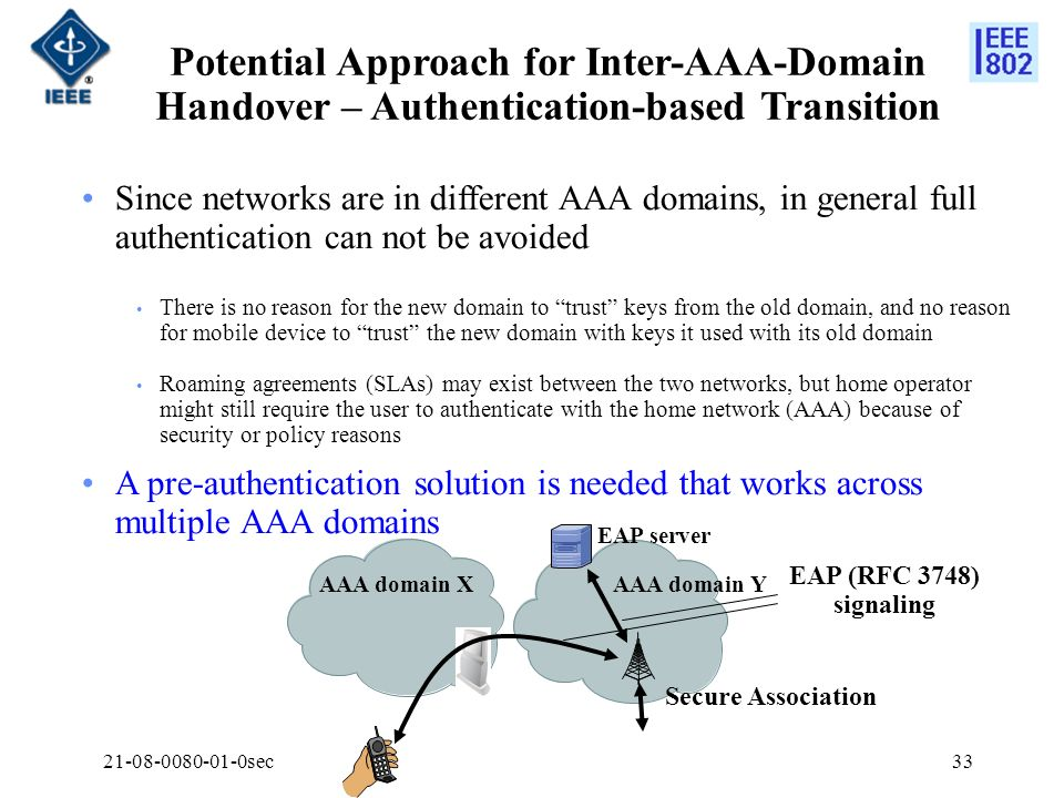 Potential Approach for Inter-AAA-Domain Handover – Authentication-based Transition