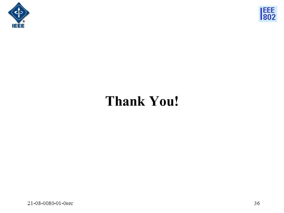 Thank You! 21-08-0080-01-0sec
