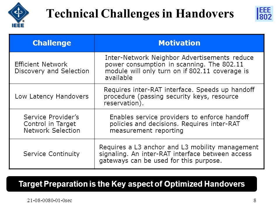 Technical Challenges in Handovers