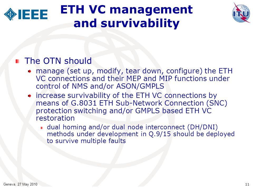 ETH VC management and survivability