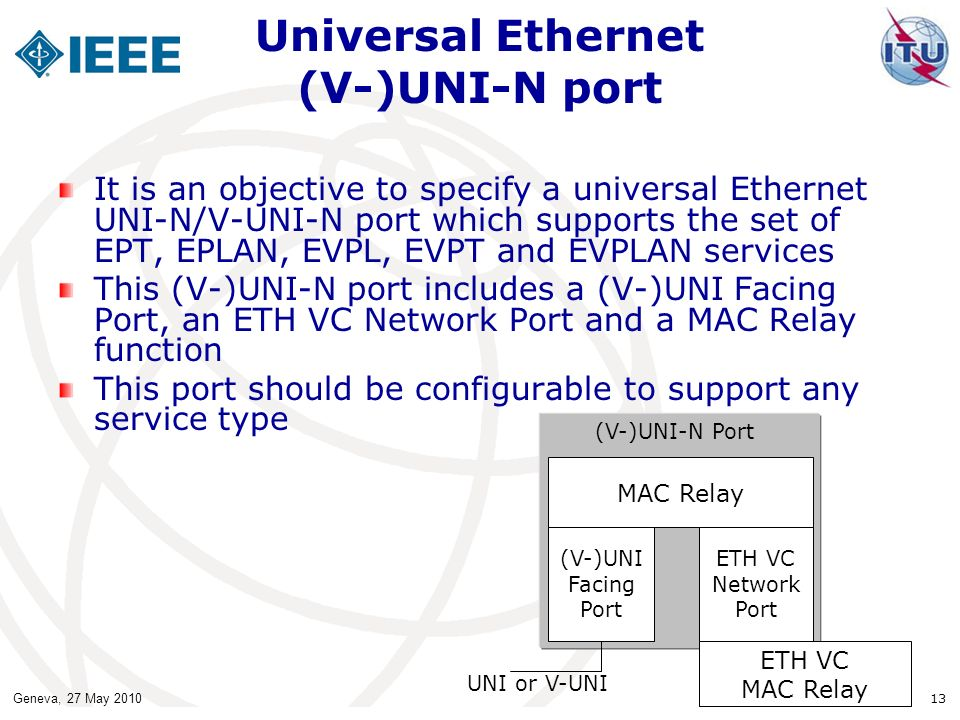 Universal Ethernet (V-)UNI-N port