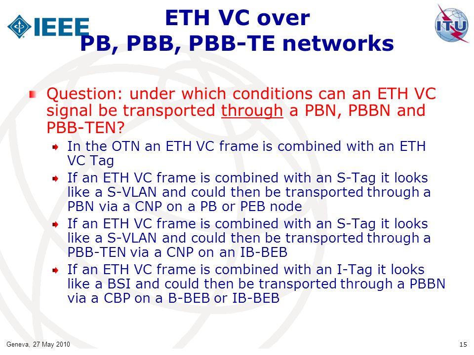 ETH VC over PB, PBB, PBB-TE networks