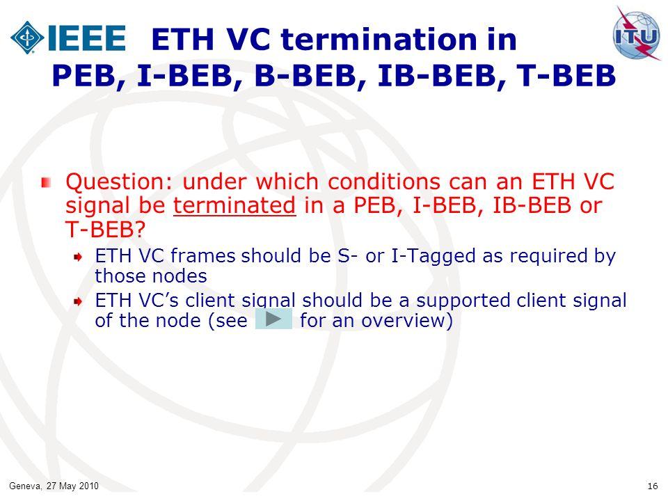 ETH VC termination in PEB, I-BEB, B-BEB, IB-BEB, T-BEB