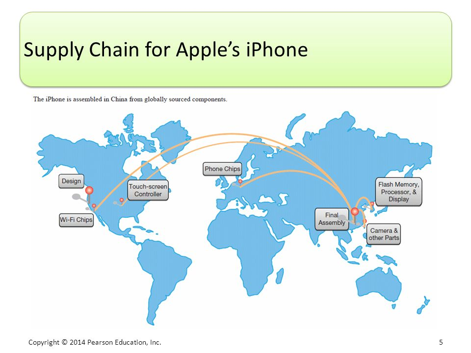 the iphone supply chain As we near apple's annual fall keynote event, the supply chain is preparing to  kick off volume production of this year's iphone lineup apple has.