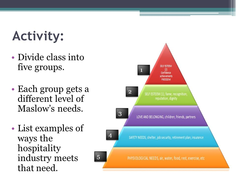 Activity: Divide class into five groups.