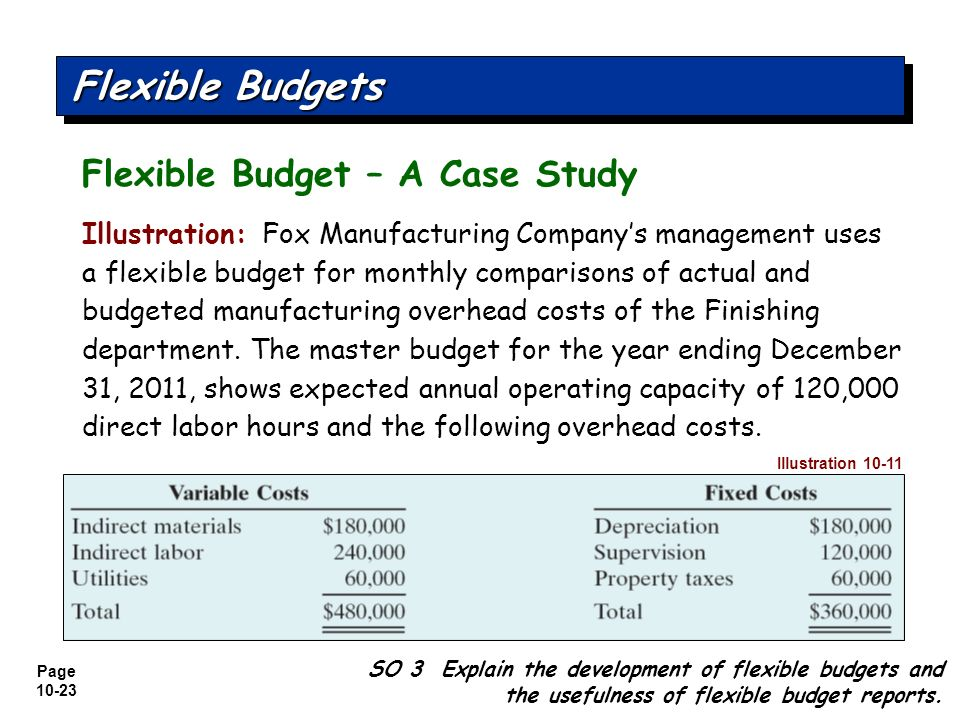 Case analysis u s budget