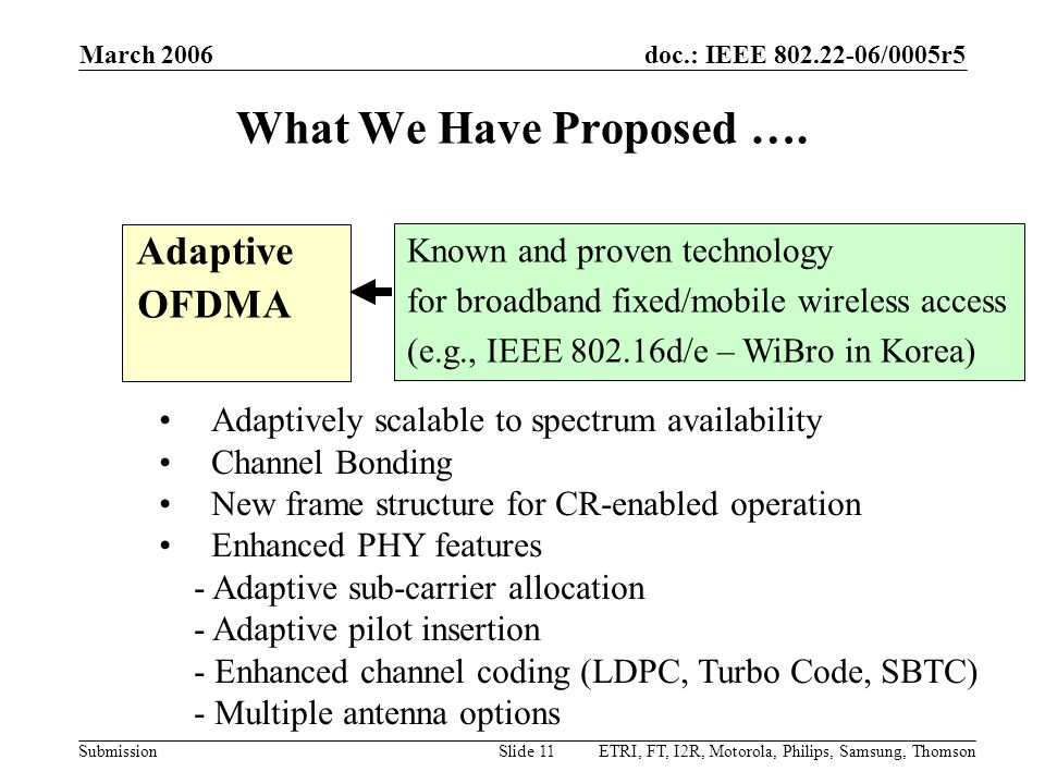 What We Have Proposed …. Adaptive OFDMA Known and proven technology