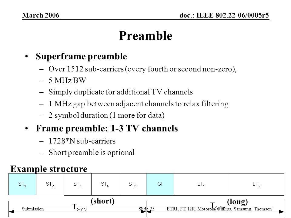 Preamble Superframe preamble Frame preamble: 1-3 TV channels