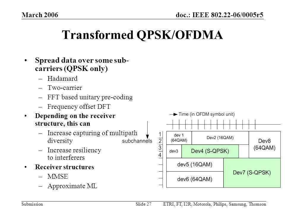Transformed QPSK/OFDMA