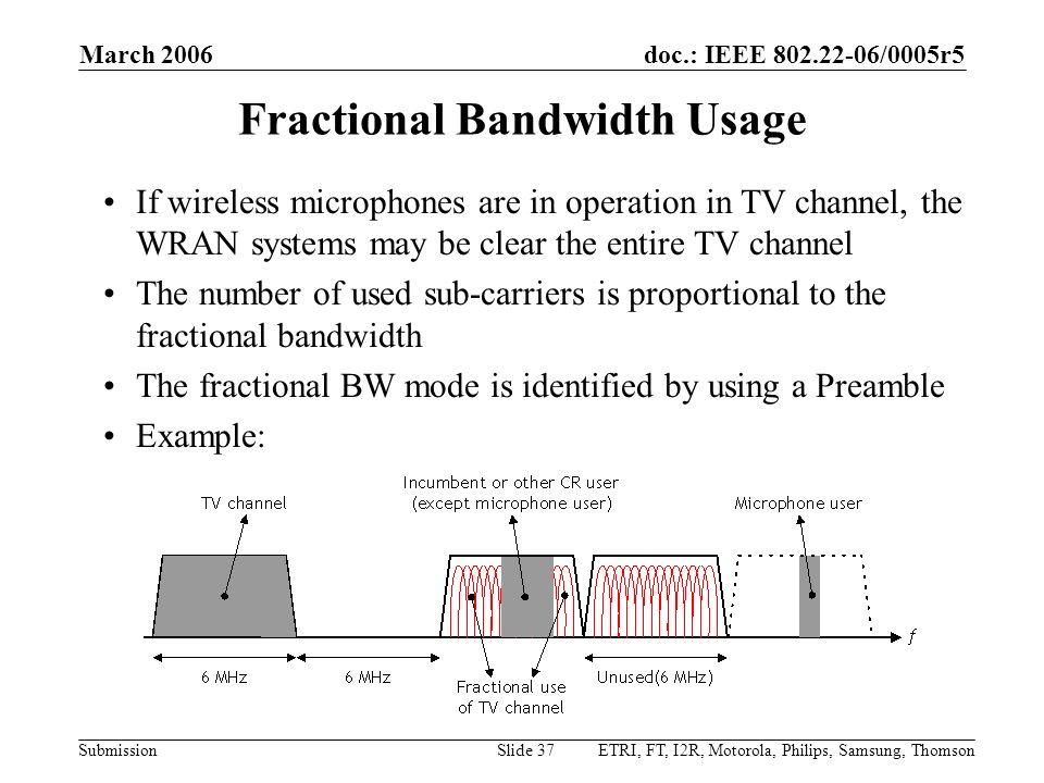 Fractional Bandwidth Usage
