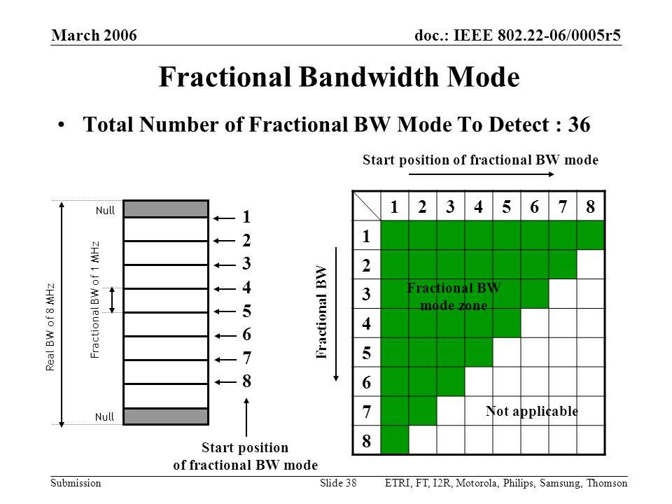 Fractional Bandwidth Mode