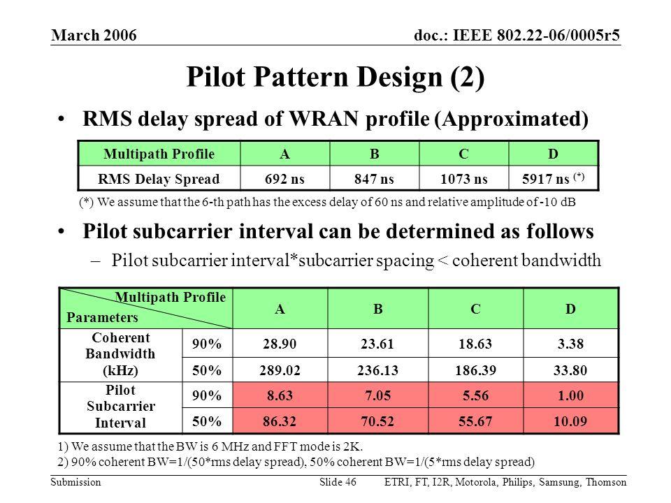 Pilot Pattern Design (2)