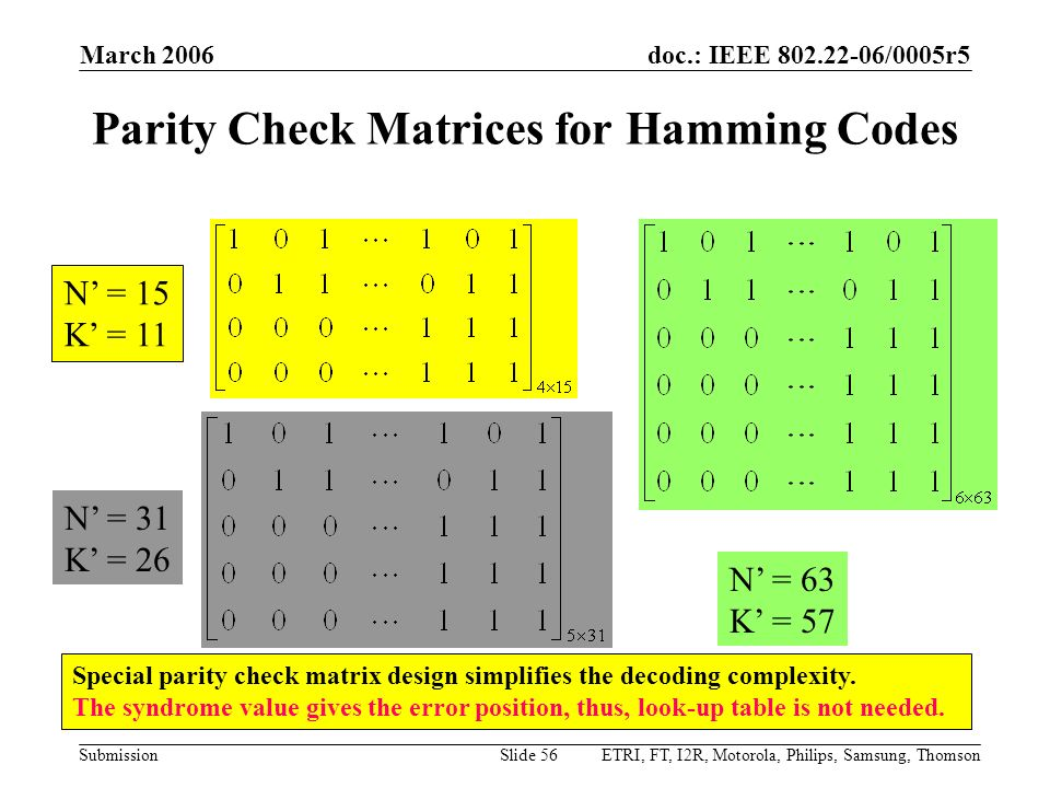 Parity Check Matrices for Hamming Codes