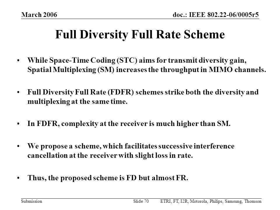 Full Diversity Full Rate Scheme