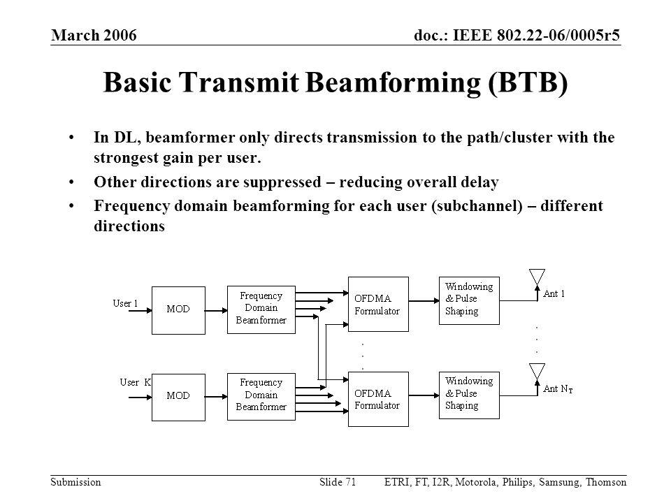 Basic Transmit Beamforming (BTB)