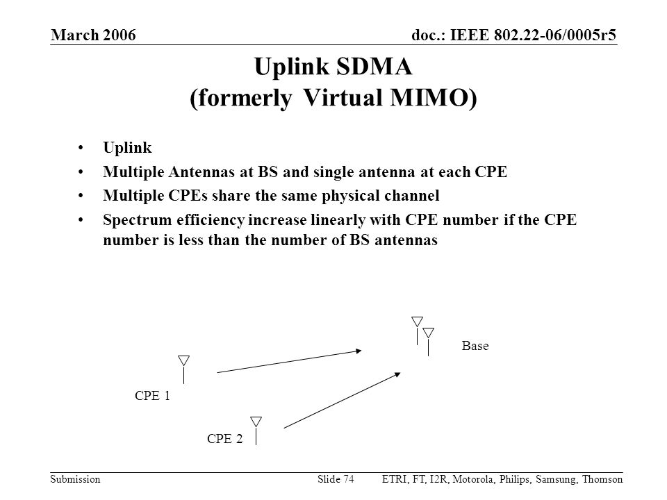 Uplink SDMA (formerly Virtual MIMO)