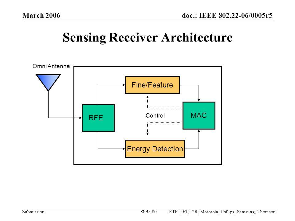 Sensing Receiver Architecture