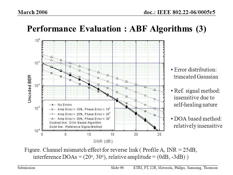 Performance Evaluation : ABF Algorithms (3)