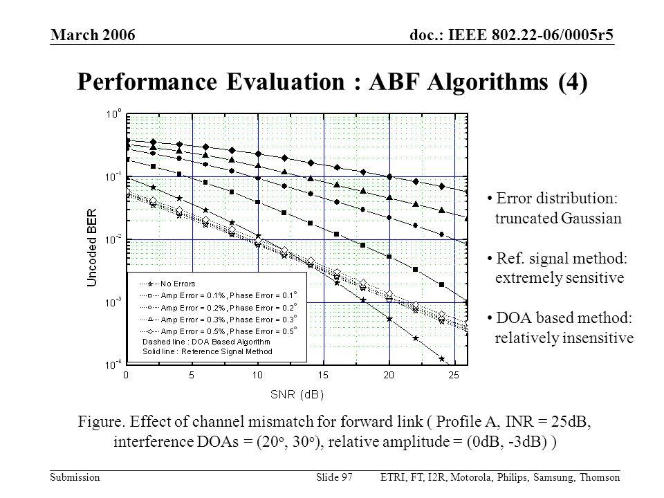 Performance Evaluation : ABF Algorithms (4)