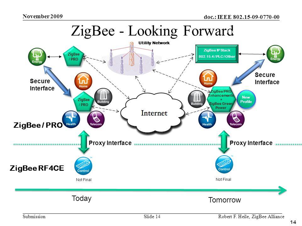 ZigBee - Looking Forward