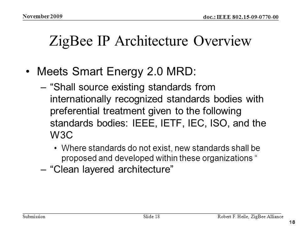 ZigBee IP Architecture Overview