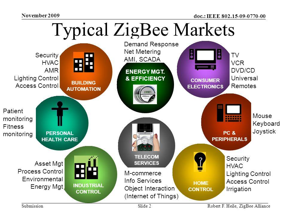 Typical ZigBee Markets