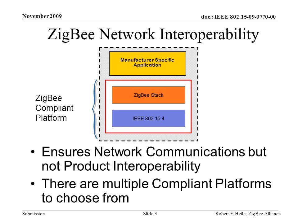 ZigBee Network Interoperability
