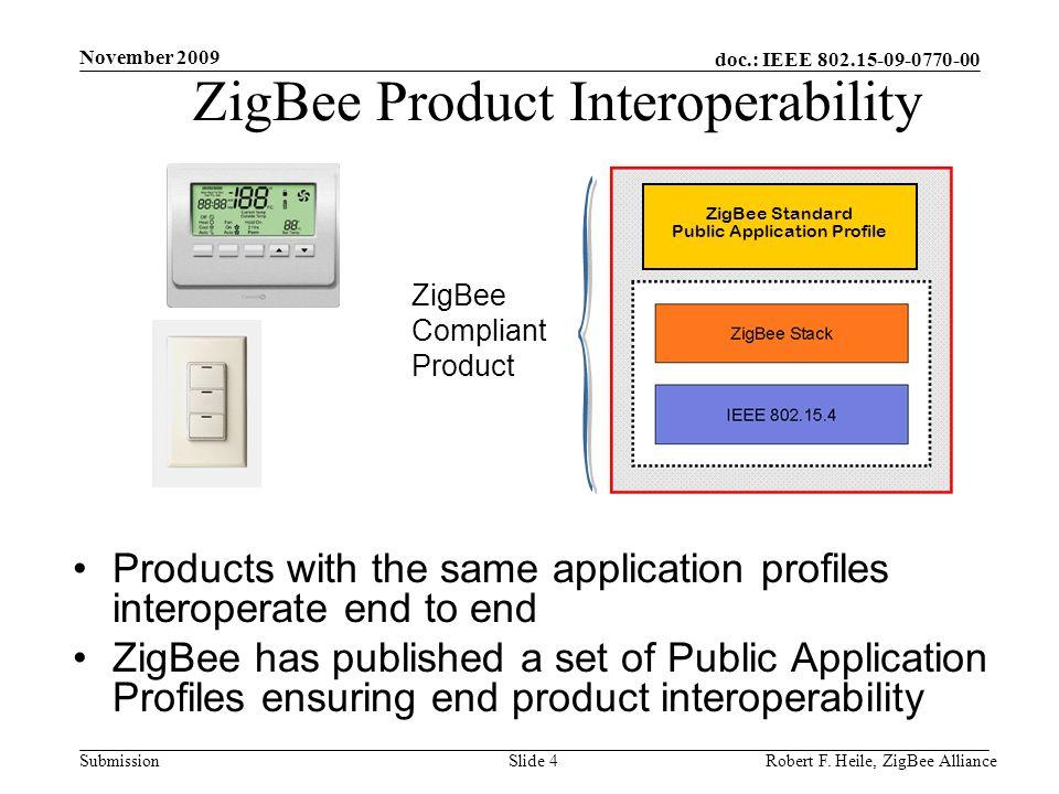ZigBee Product Interoperability