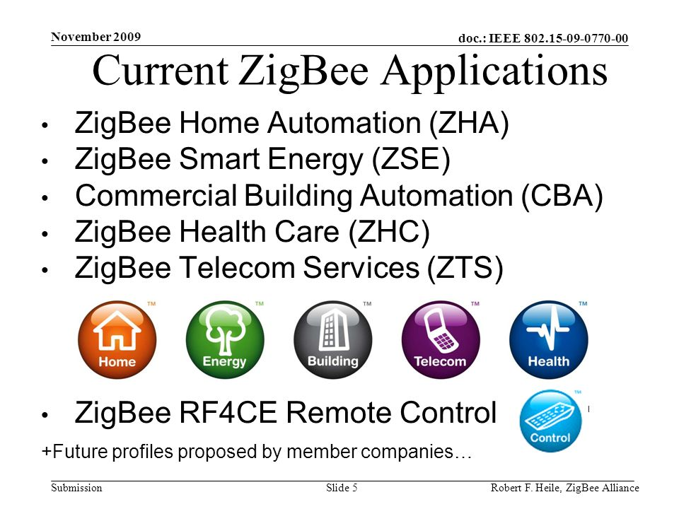 Current ZigBee Applications