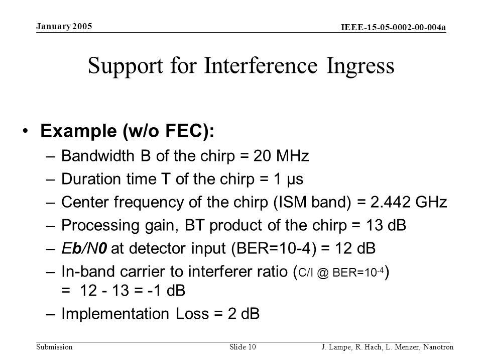 Support for Interference Ingress