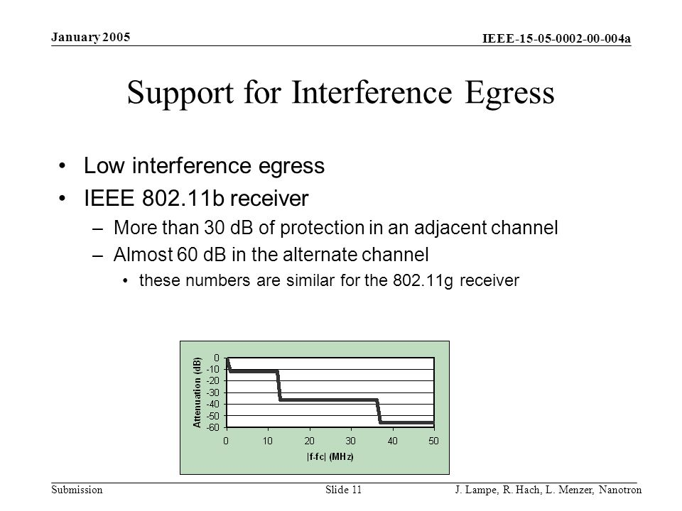 Support for Interference Egress