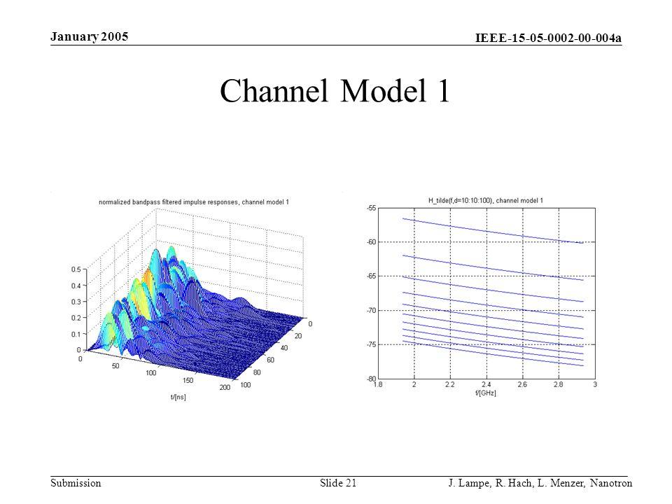 January 2005 Channel Model 1 J. Lampe, R. Hach, L. Menzer, Nanotron