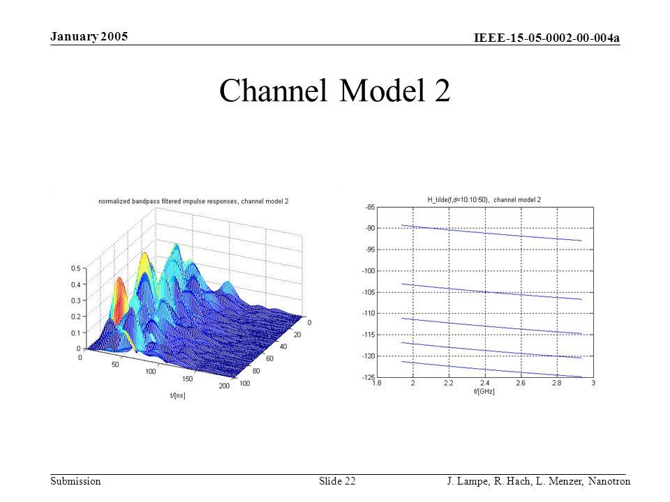January 2005 Channel Model 2 J. Lampe, R. Hach, L. Menzer, Nanotron