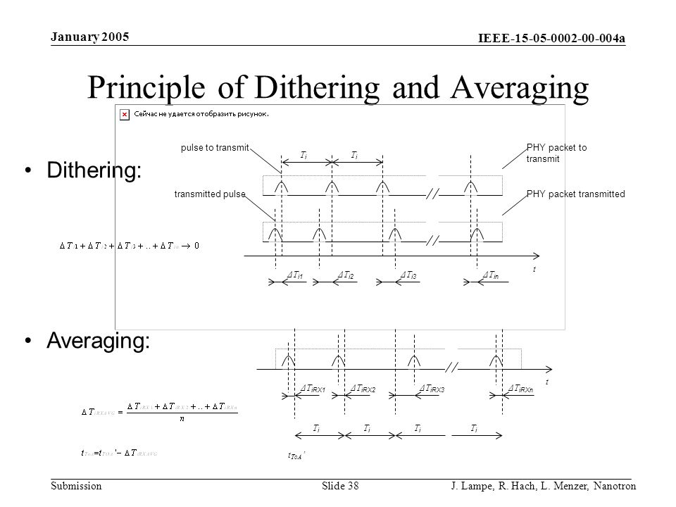 Principle of Dithering and Averaging